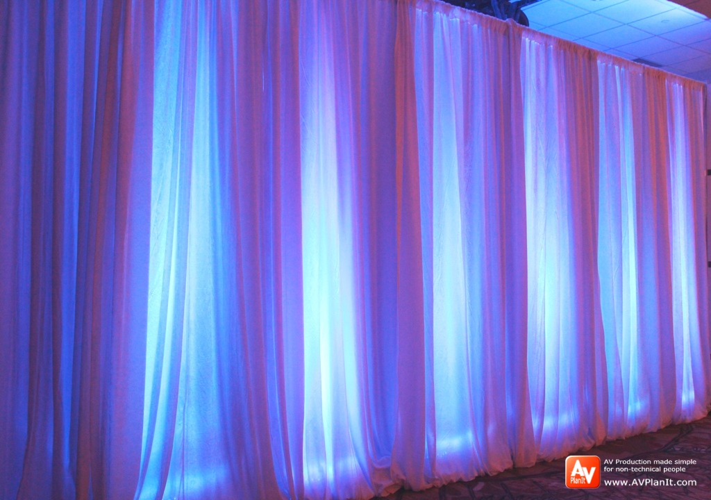Game Show Backdrops And Lights Creating Atmosphere